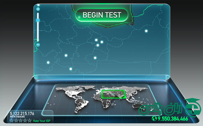 speed test for online class